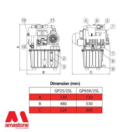 GEV - Electric vaccum pump size
