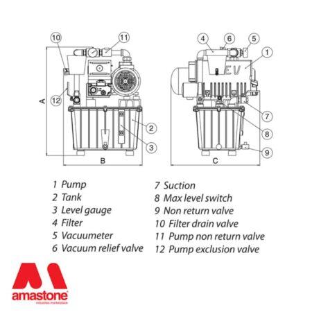 GEV - Electric vacuum pump components