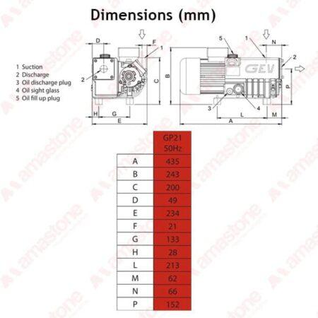 GEV - Dimension vacuum pumps 21 m³/h