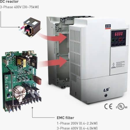 LS – Inverter S100 0,4~75 kW Three phase 380/480V
