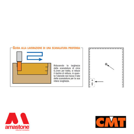 Solid Carbide Upcut Spiral Bits For Locksets – Cmt