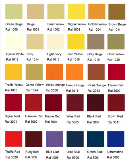 Silirub Color Ral Chart Amastone 1